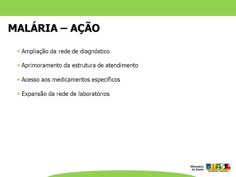 MALÁRIA – AÇÃO Ampliação da rede de diagnóstico Aprimoramento da estrutura de atendimento Acesso aos medicamentos específicos Expansão da rede de labo