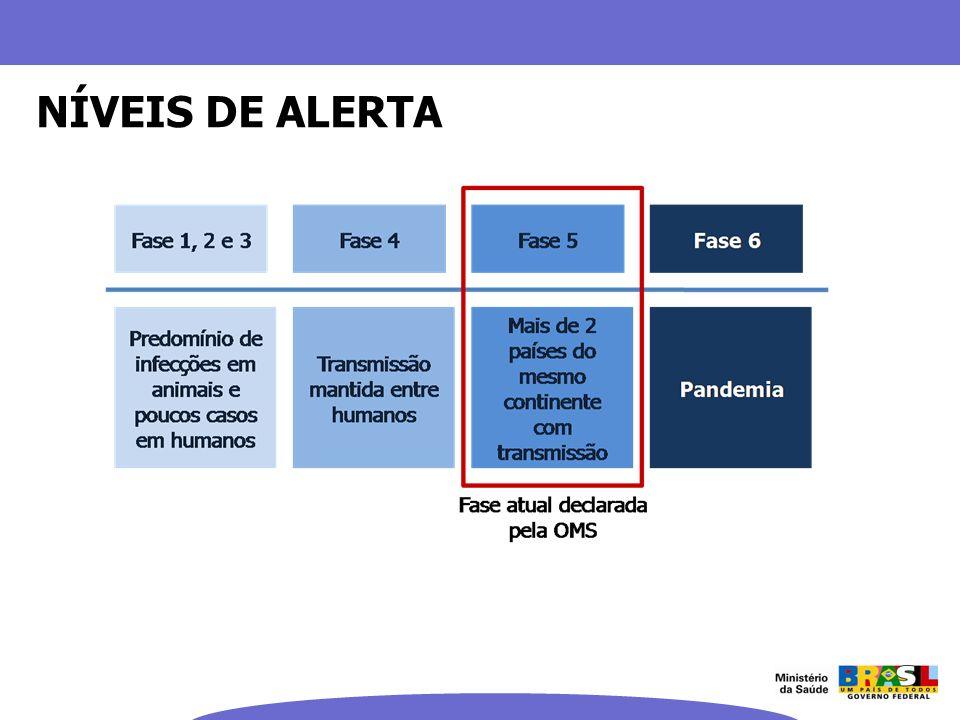 Imediatamente após o alerta feito pela OMS, em 24 de abril, foi acionado o Gabinete Permanente de Emergência em Saúde, coordenado pela Secretaria de Vigilância em Saúde/MS para monitorar a situação e indicar as medidas adequadas para o combate à Influenza A (H1N1) no país.