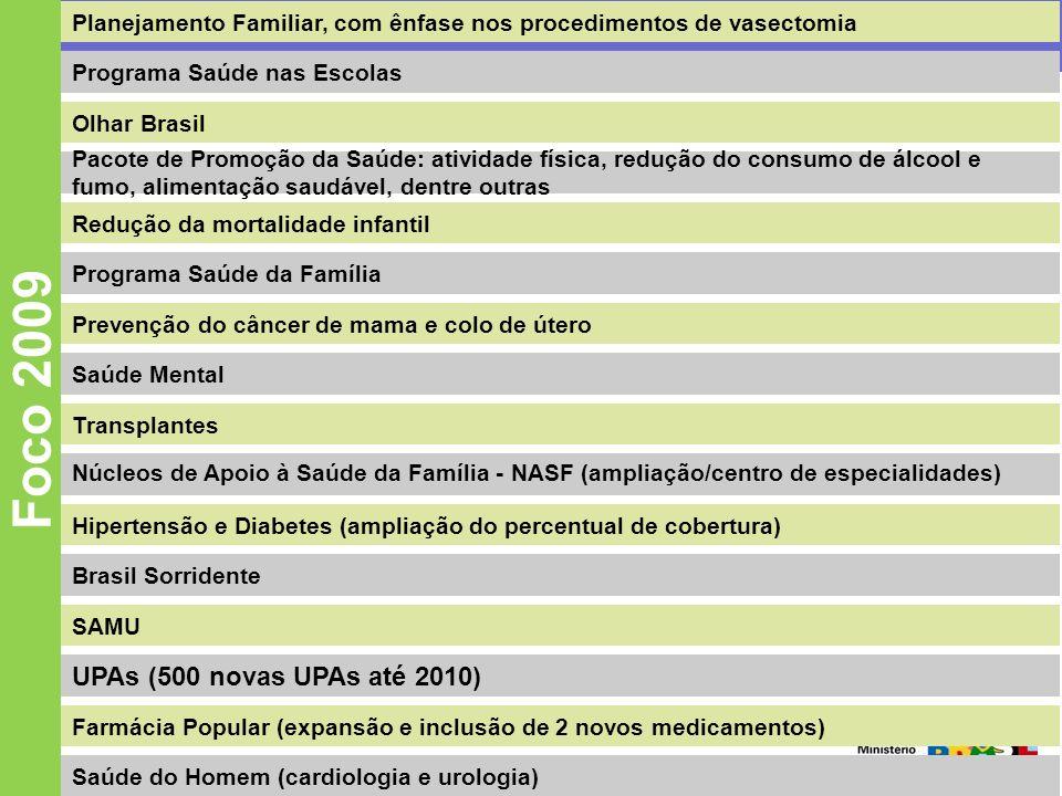 Planejamento Familiar, com ênfase nos procedimentos de vasectomia Programa Saúde nas Escolas Olhar Brasil Pacote de Promoção da Saúde: atividade físic
