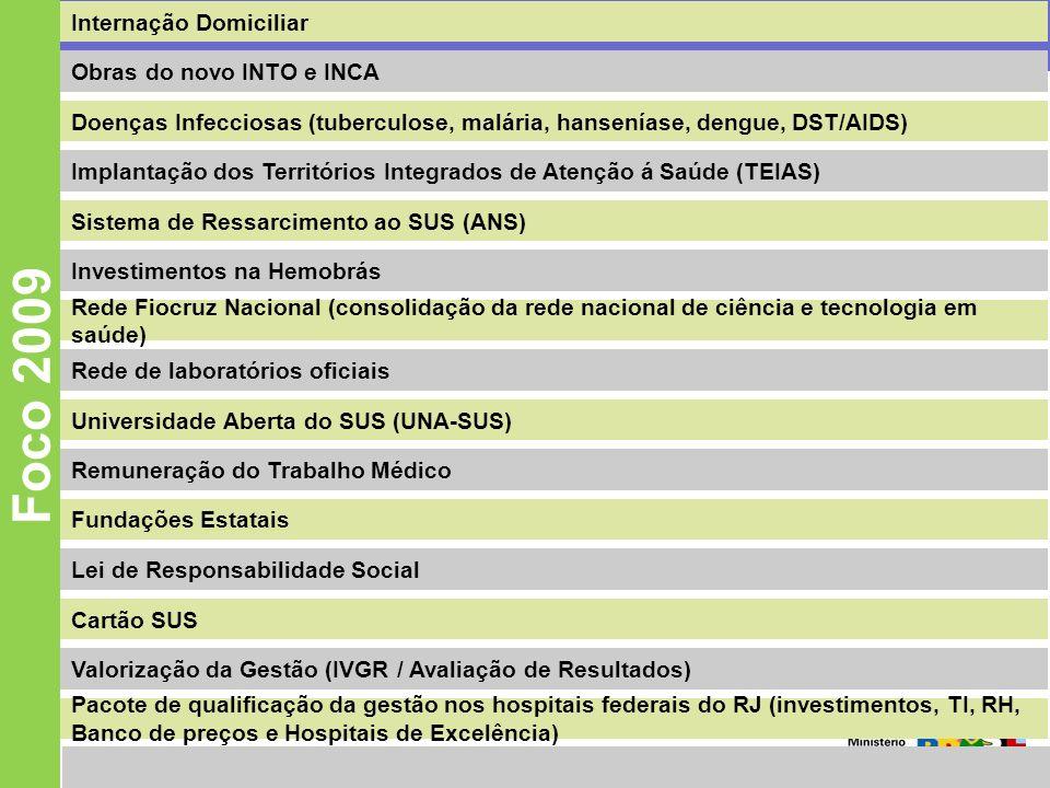 Internação Domiciliar Obras do novo INTO e INCA Doenças Infecciosas (tuberculose, malária, hanseníase, dengue, DST/AIDS) Implantação dos Territórios I
