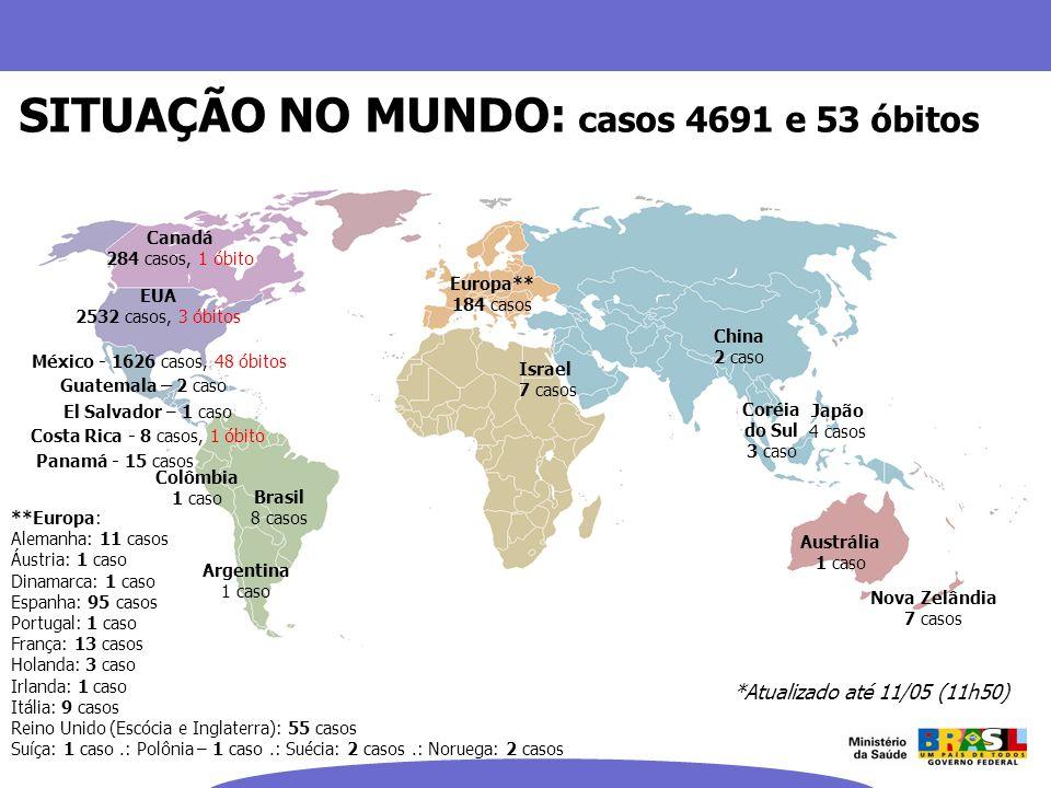 País Caso confirmado Caso Autóctone Reino Unido 5530 Espanha 9509 Alemanha 1102 Itália 0902 Brasil 0802 A letalidade entre casos e óbitos confirmados, segundo dados de 09/05/2009, no mundo é de 1,2%, no México 3,3%, no Canadá 0,4% e nos Estados Unidos 0,1%.