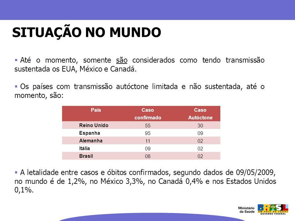País Caso confirmado Caso Autóctone Reino Unido 5530 Espanha 9509 Alemanha 1102 Itália 0902 Brasil 0802 A letalidade entre casos e óbitos confirmados,