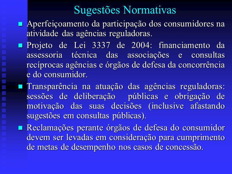 Sugestões Normativas Aperfeiçoamento da participação dos consumidores na atividade das agências reguladoras.