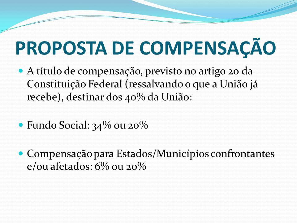 PROPOSTA DE COMPENSAÇÃO A título de compensação, previsto no artigo 20 da Constituição Federal (ressalvando o que a União já recebe), destinar dos 40%