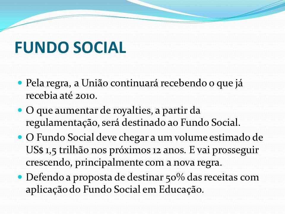 FUNDO SOCIAL Pela regra, a União continuará recebendo o que já recebia até 2010. O que aumentar de royalties, a partir da regulamentação, será destina