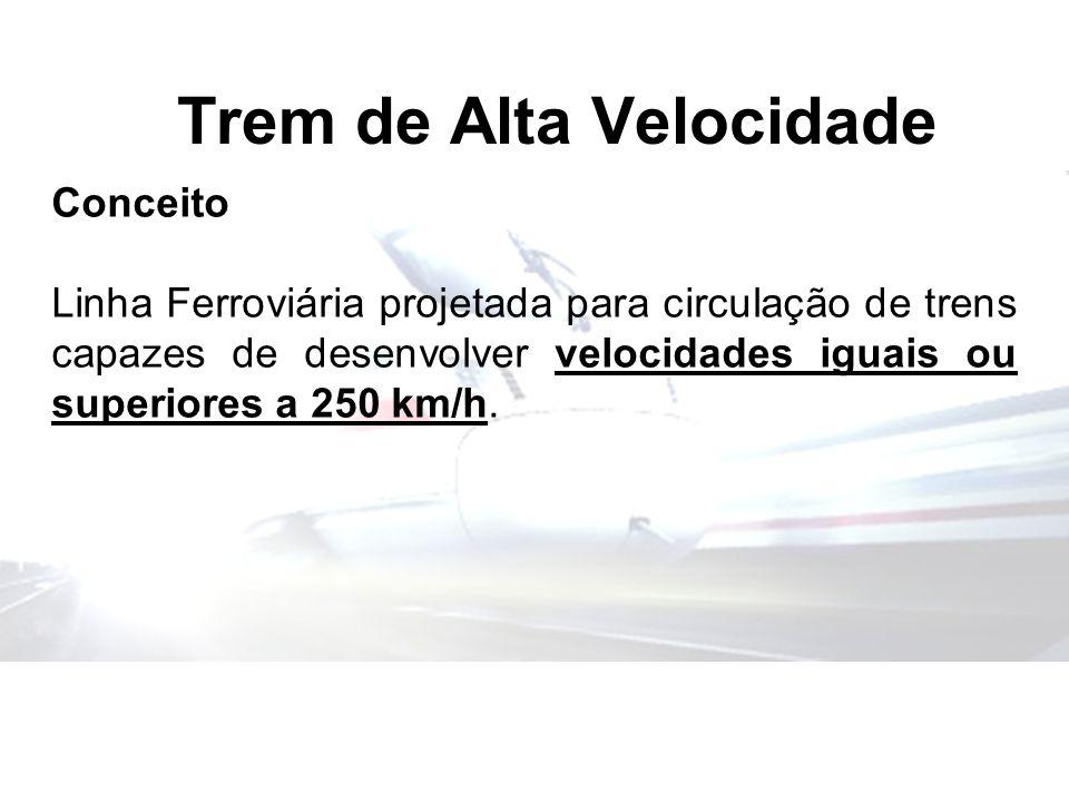 Trem de Alta Velocidade Conceito Linha Ferroviária projetada para circulação de trens capazes de desenvolver velocidades iguais ou superiores a 250 km/h.