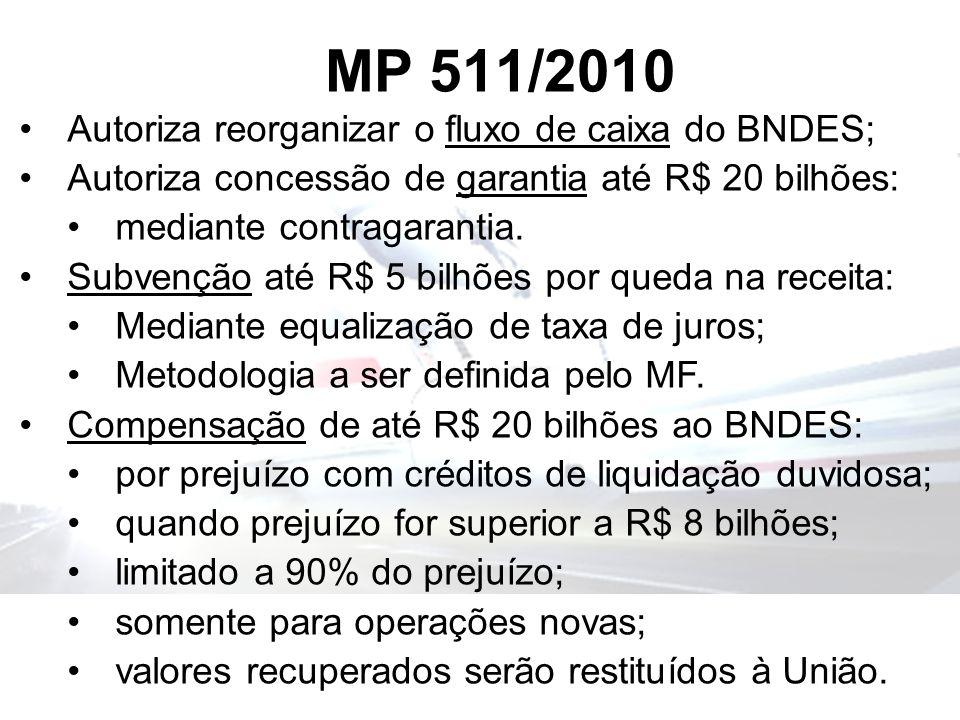 MP 511/2010 Autoriza reorganizar o fluxo de caixa do BNDES; Autoriza concessão de garantia até R$ 20 bilhões: mediante contragarantia. Subvenção até R