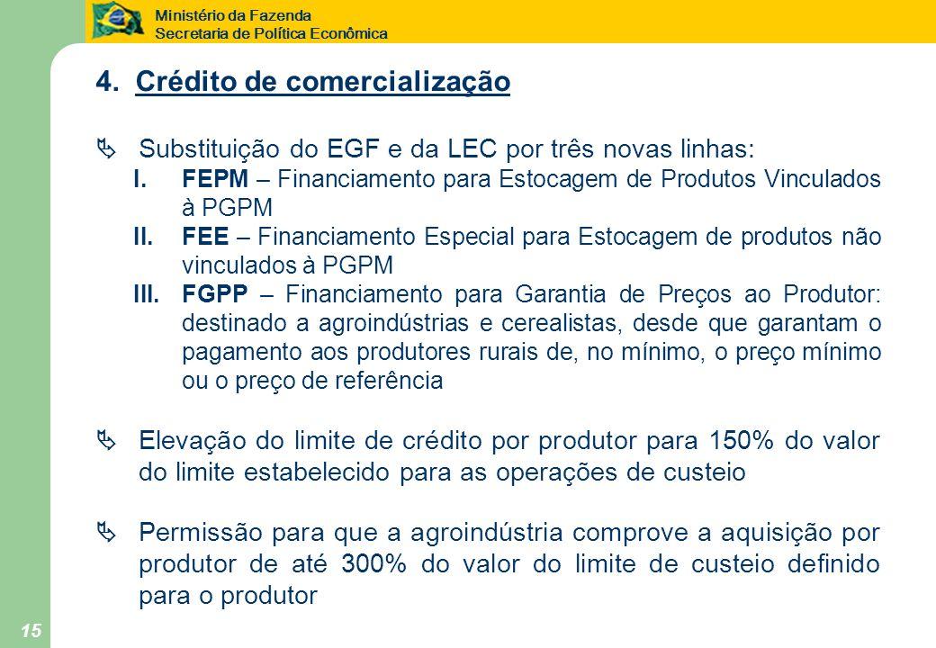 Ministério da Fazenda Secretaria de Política Econômica 15 4. Crédito de comercialização Substituição do EGF e da LEC por três novas linhas: I.FEPM – F