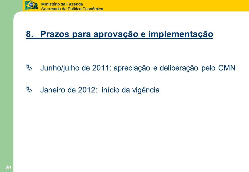 Ministério da Fazenda Secretaria de Política Econômica 20 8.Prazos para aprovação e implementação Junho/julho de 2011: apreciação e deliberação pelo C