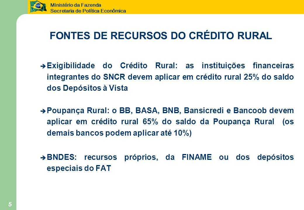 Ministério da Fazenda Secretaria de Política Econômica 5 FONTES DE RECURSOS DO CRÉDITO RURAL è Exigibilidade do Crédito Rural: as instituições finance