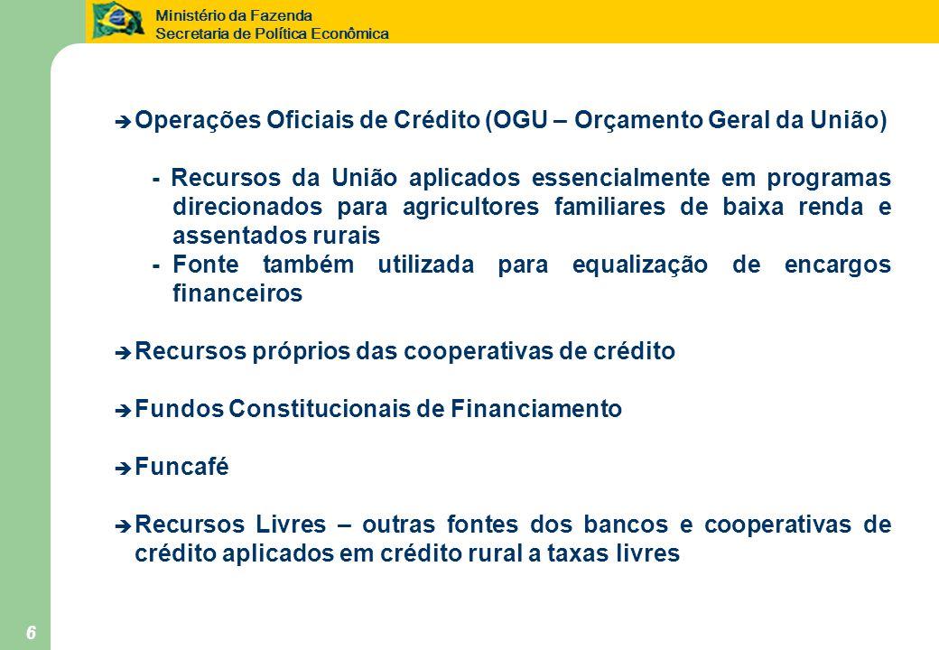 Ministério da Fazenda Secretaria de Política Econômica 6 è Operações Oficiais de Crédito (OGU – Orçamento Geral da União) - Recursos da União aplicado