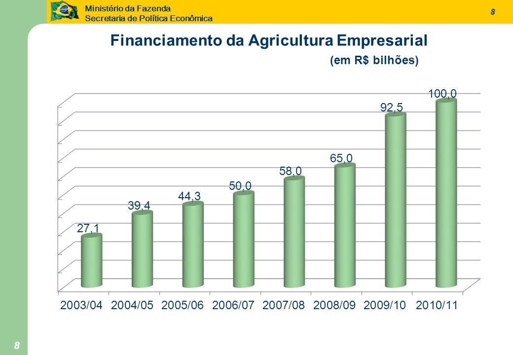 Ministério da Fazenda Secretaria de Política Econômica 8 8