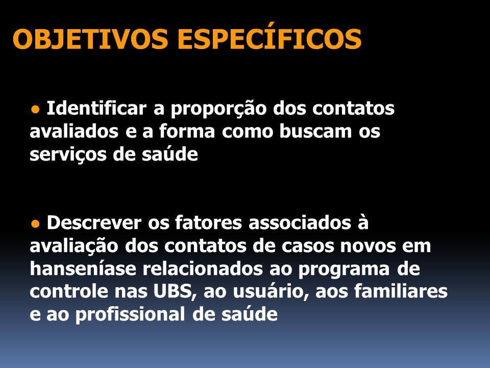 OBJETIVOS ESPECÍFICOS Identificar a proporção dos contatos avaliados e a forma como buscam os serviços de saúde Descrever os fatores associados à aval