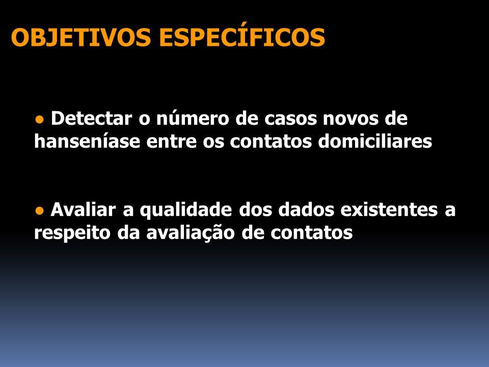 OBJETIVOS ESPECÍFICOS Detectar o número de casos novos de hanseníase entre os contatos domiciliares Avaliar a qualidade dos dados existentes a respeit