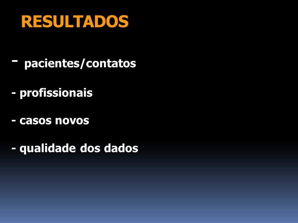 RESULTADOS - pacientes/contatos - profissionais - casos novos - qualidade dos dados