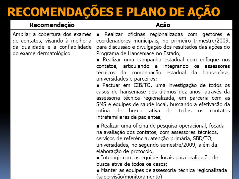 RECOMENDAÇÕES E PLANO DE AÇÃO RecomendaçãoAção Ampliar a cobertura dos exames de contatos, visando à melhoria da qualidade e a confiabilidade do exame