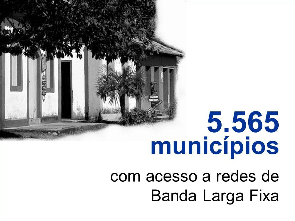 5.565 municípios com acesso a redes de Banda Larga Fixa