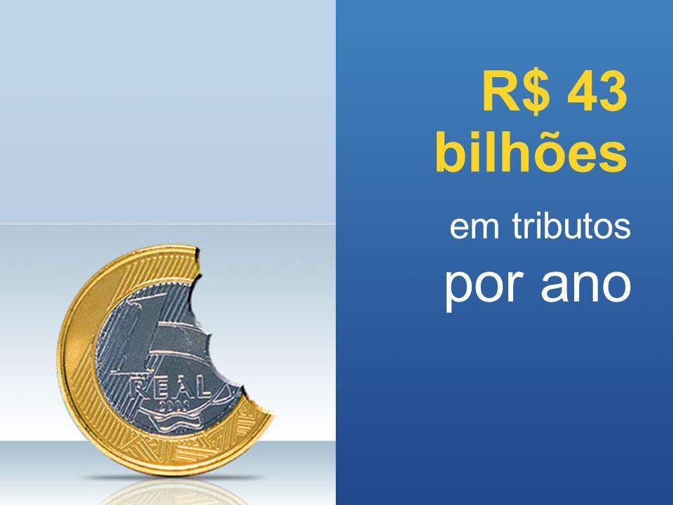 R$ 43 bilhões em tributos por ano