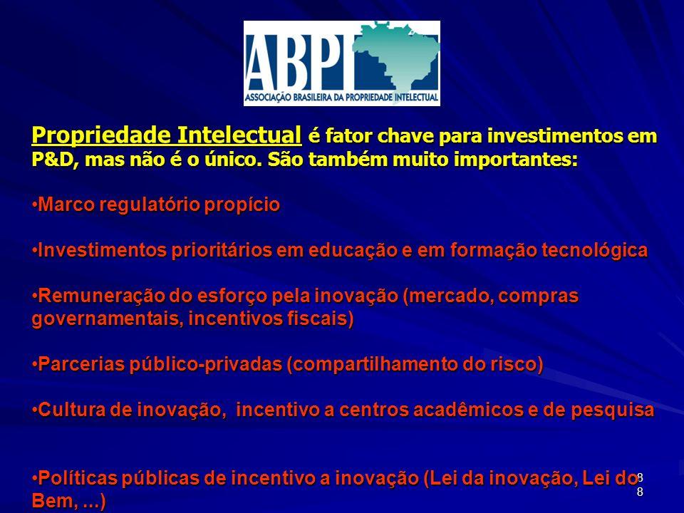 8 Propriedade Intelectual é fator chave para investimentos em P&D, mas não é o único. São também muito importantes: Marco regulatório propícioMarco re