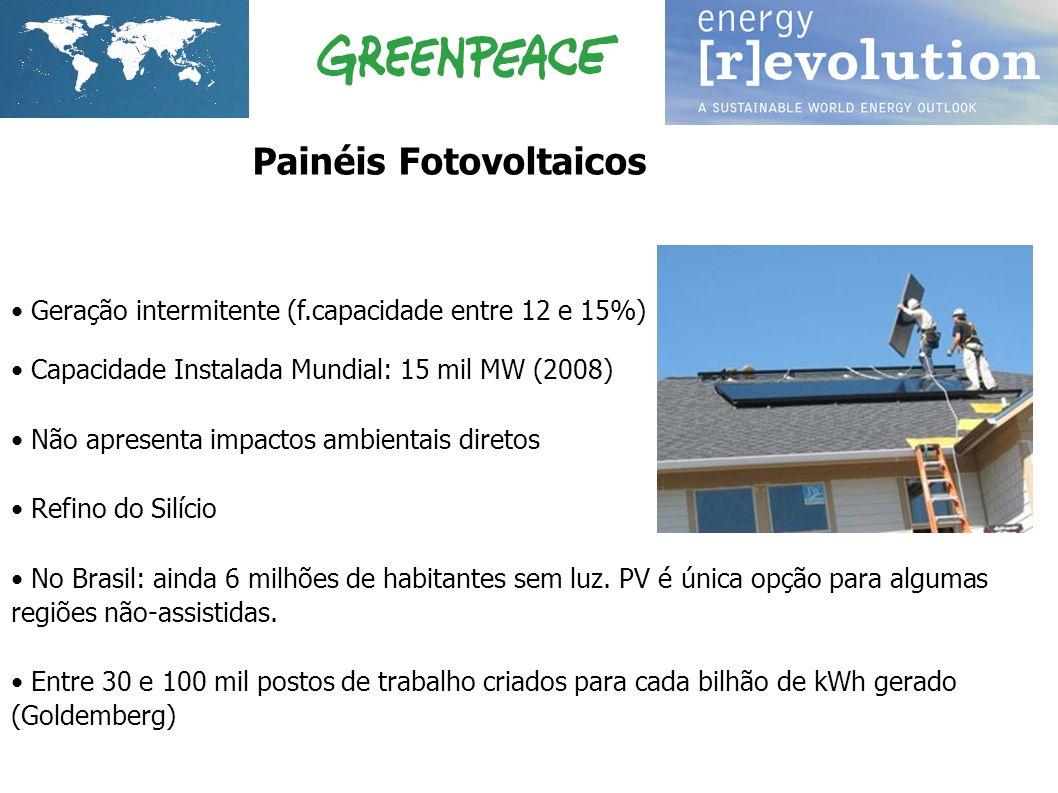 Geração intermitente (f.capacidade entre 12 e 15%) Capacidade Instalada Mundial: 15 mil MW (2008) Não apresenta impactos ambientais diretos Refino do