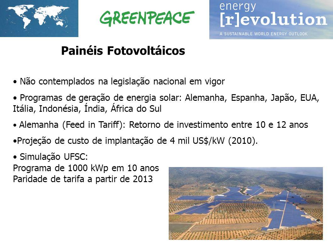 Não contemplados na legislação nacional em vigor Programas de geração de energia solar: Alemanha, Espanha, Japão, EUA, Itália, Indonésia, Índia, Áfric