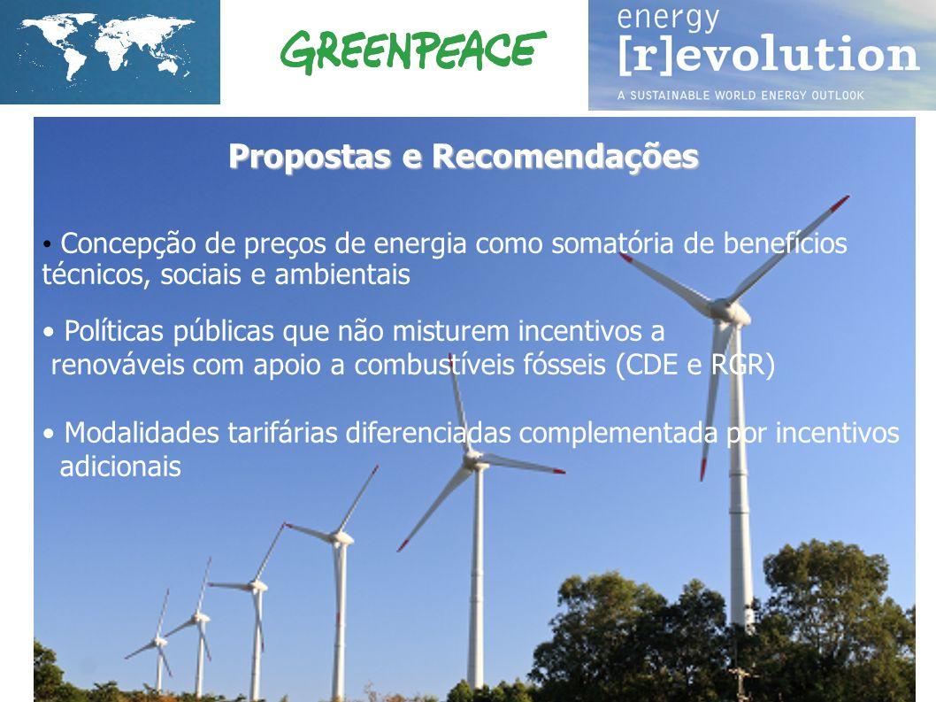 Concepção de preços de energia como somatória de benefícios técnicos, sociais e ambientais Políticas públicas que não misturem incentivos a renováveis