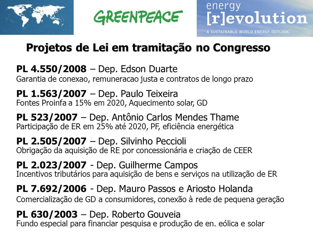 PL 4.550/2008 – Dep. Edson Duarte Garantia de conexao, remuneracao justa e contratos de longo prazo PL 1.563/2007 – Dep. Paulo Teixeira Fontes Proinfa