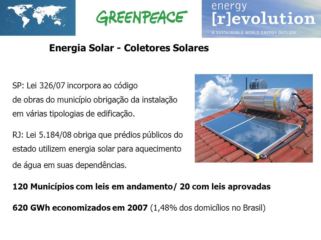 Geração intermitente (f.capacidade entre 12 e 15%) Capacidade Instalada Mundial: 15 mil MW (2008) Não apresenta impactos ambientais diretos Refino do Silício No Brasil: ainda 6 milhões de habitantes sem luz.