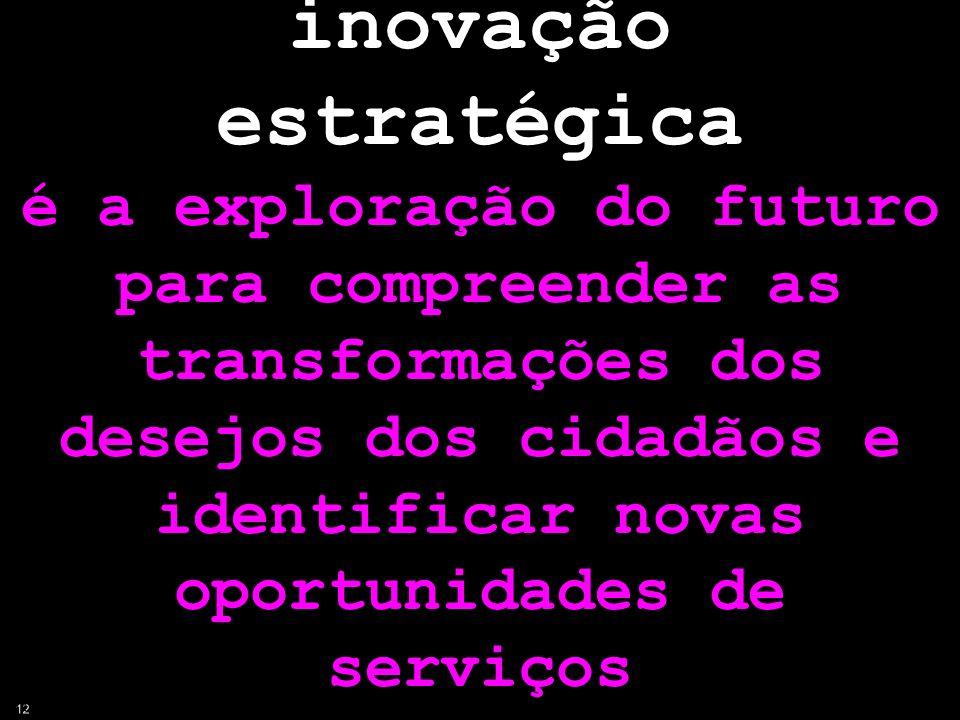 inovação estratégica é a exploração do futuro para compreender as transformações dos desejos dos cidadãos e identificar novas oportunidades de serviço