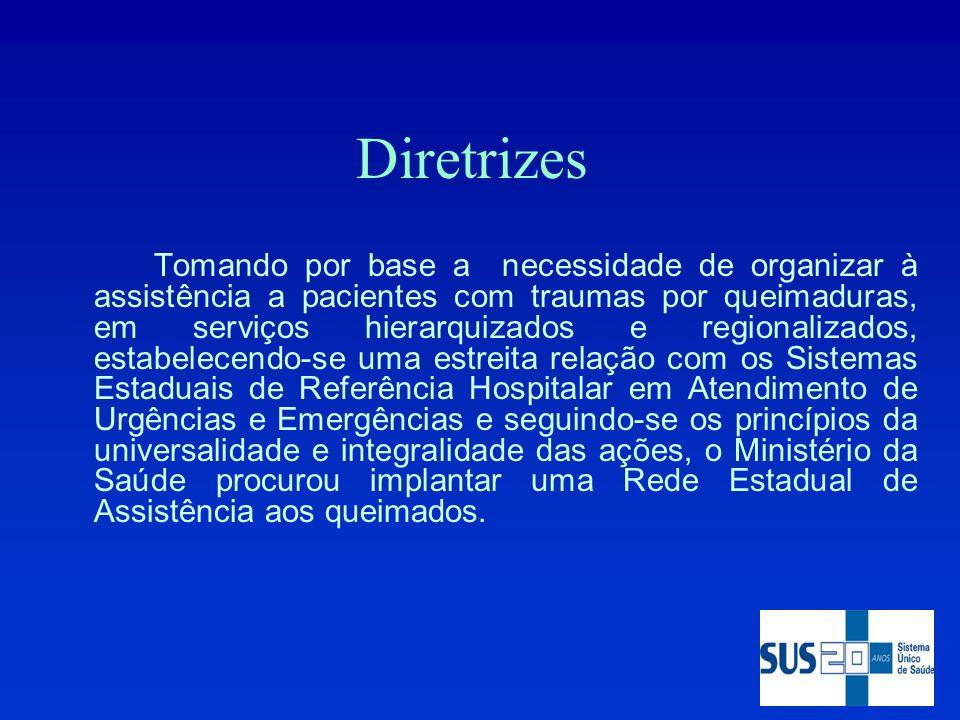 PROCEDIMENTOS 04.13.01.009-0 TRATAMENTO DE PEQUENO QUEIMADO 04.13.01.008-2 TRATAMENTO DE MÉDIO QUEIMADO 04.13.01.006-6 TRATAMENTO DE GRANDE QUEIMADO 04.13.01.001-5 ATENDIMENTO DE URGÊNCIA EM MÉDIO E GRANDE QUEIMADO 04.13.01.007-4 - TRATAMENTO DE INTERCORRÊNCIA DO PACIENTE MÉDIO E GRANDE QUEIMADO 0301110018 - ACOMPANHAMENTO DE PACIENTE MEDIO / GRANDE QUEIMADO 0301110026 - ACOMPANHAMENTO DE PACIENTE PEQUENO QUEIMADO 0302070010 - ATENDIMENTO FISIOTERAPÊUTICO EM PACIENTE MÉDIO QUEIMADO 0302070036 - ATENDIMENTO FISIOTERAPÊUTICO EM PACIENTE COM SEQÜELAS POR QUEIMADURAS (MÉDIO E GRANDE QUEIMADOS) 0413040020 - CORRECAO DE RETRACAO CICATRICIAL EXTENSA (VARIOS ESTAGIOS)