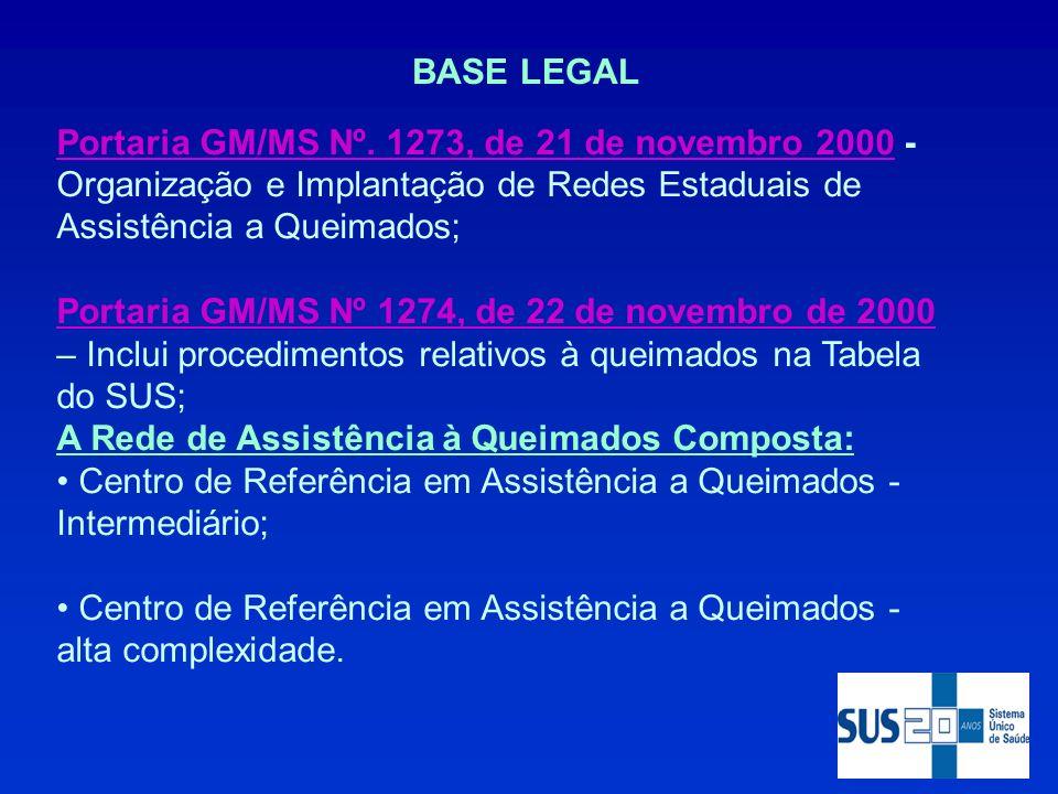Em função da nova organização da assistência aos queimados, foi realizada uma reestruturação da tabela de remuneração dos procedimentos relacionados a esse tipo de assistência, vinculando sua execução à complexidade dos serviços.