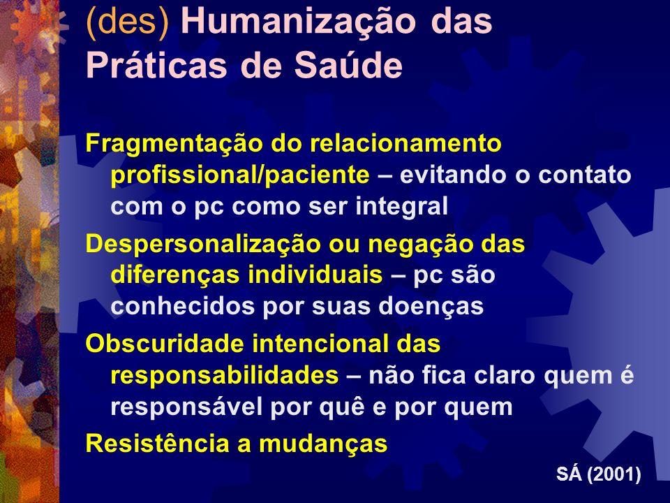 (des) Humanização das Práticas de Saúde Fragmentação do relacionamento profissional/paciente – evitando o contato com o pc como ser integral Desperson
