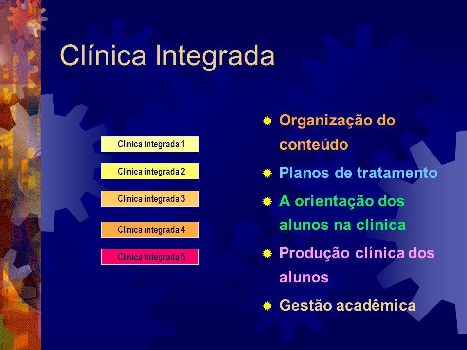 Clínica Integrada Organização do conteúdo Planos de tratamento A orientação dos alunos na clínica Produção clínica dos alunos Gestão acadêmica Clínica