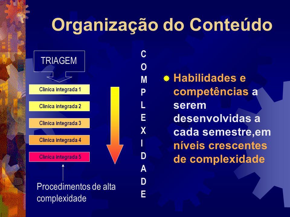 Organização do Conteúdo Clínica integrada 1 Clínica integrada 2 Clínica integrada 3 Clínica integrada 4 Clínica integrada 5 Habilidades e competências