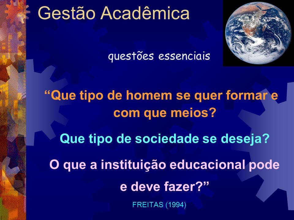 Gestão Acadêmica questões essenciais Que tipo de homem se quer formar e com que meios? Que tipo de sociedade se deseja? O que a instituição educaciona