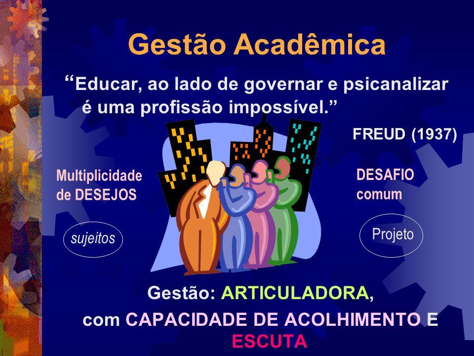 Educar, ao lado de governar e psicanalizar é uma profissão impossível. FREUD (1937) Gestão: ARTICULADORA, com CAPACIDADE DE ACOLHIMENTO E ESCUTA sujei