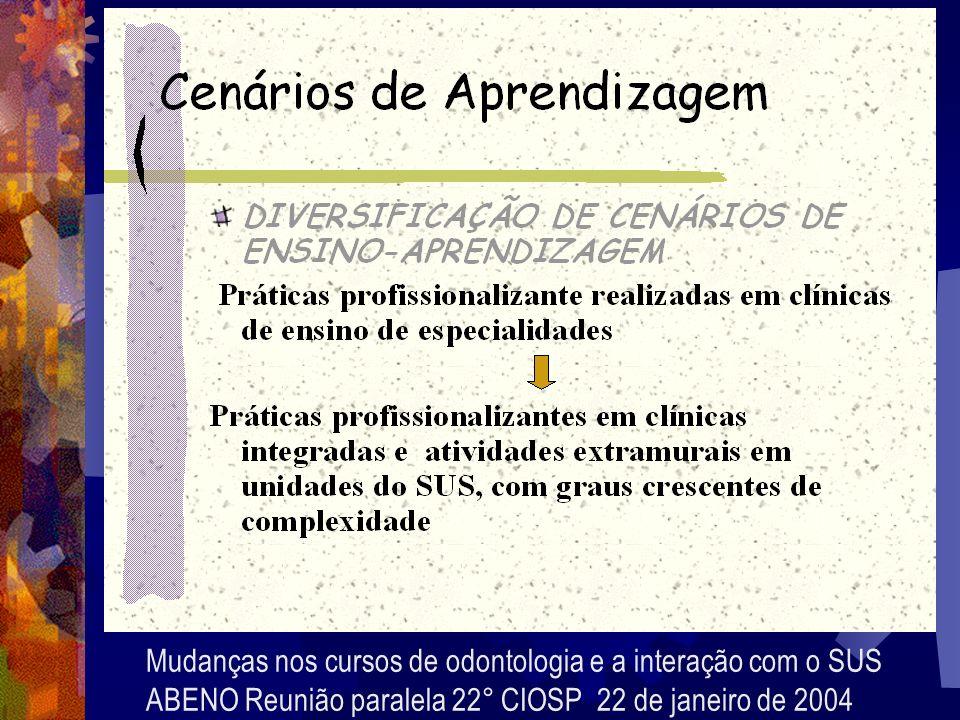 Mudanças nos cursos de odontologia e a interação com o SUS ABENO Reunião paralela 22° CIOSP 22 de janeiro de 2004