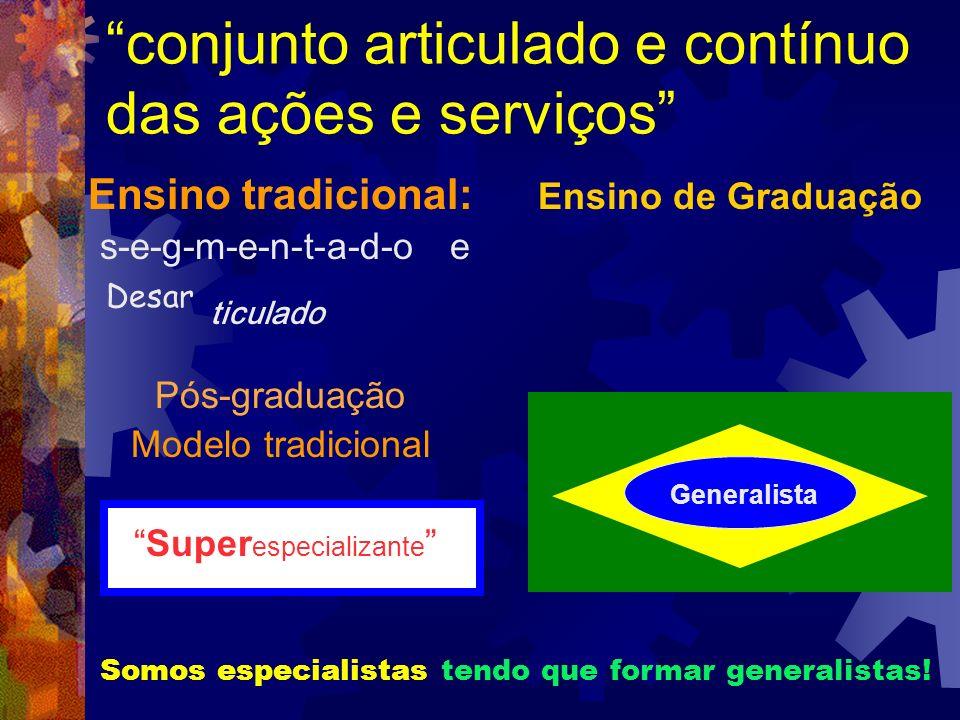 conjunto articulado e contínuo das ações e serviços Ensino tradicional: s-e-g-m-e-n-t-a-d-o e Pós-graduação Modelo tradicional Super especializante En