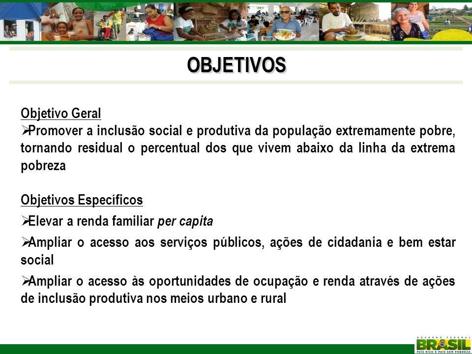 Objetivo Geral Promover a inclusão social e produtiva da população extremamente pobre, tornando residual o percentual dos que vivem abaixo da linha da