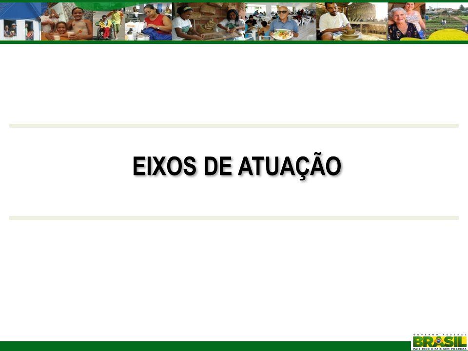 EIXOS DE ATUAÇÃO