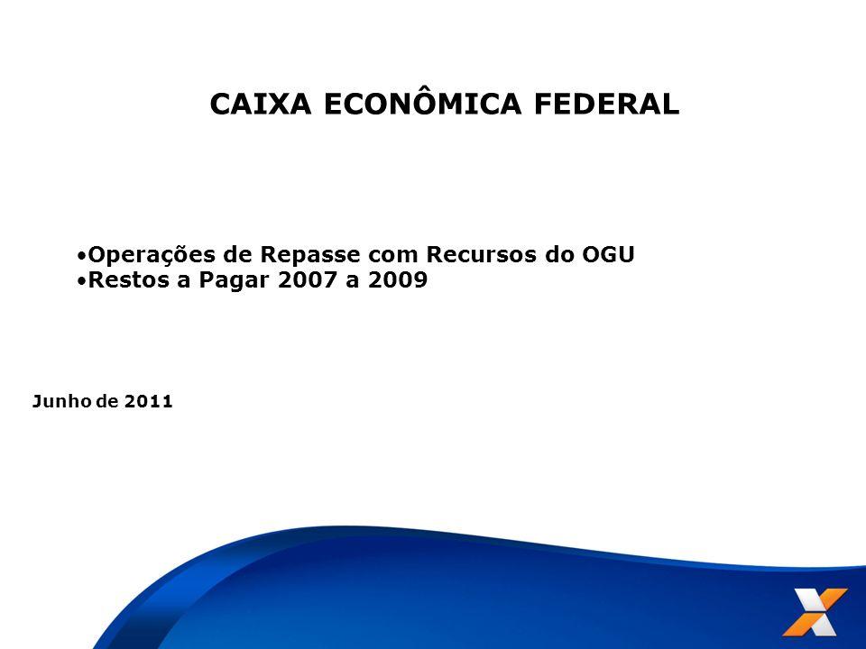 CAIXA ECONÔMICA FEDERAL Operações de Repasse com Recursos do OGU Restos a Pagar 2007 a 2009 Junho de 2011
