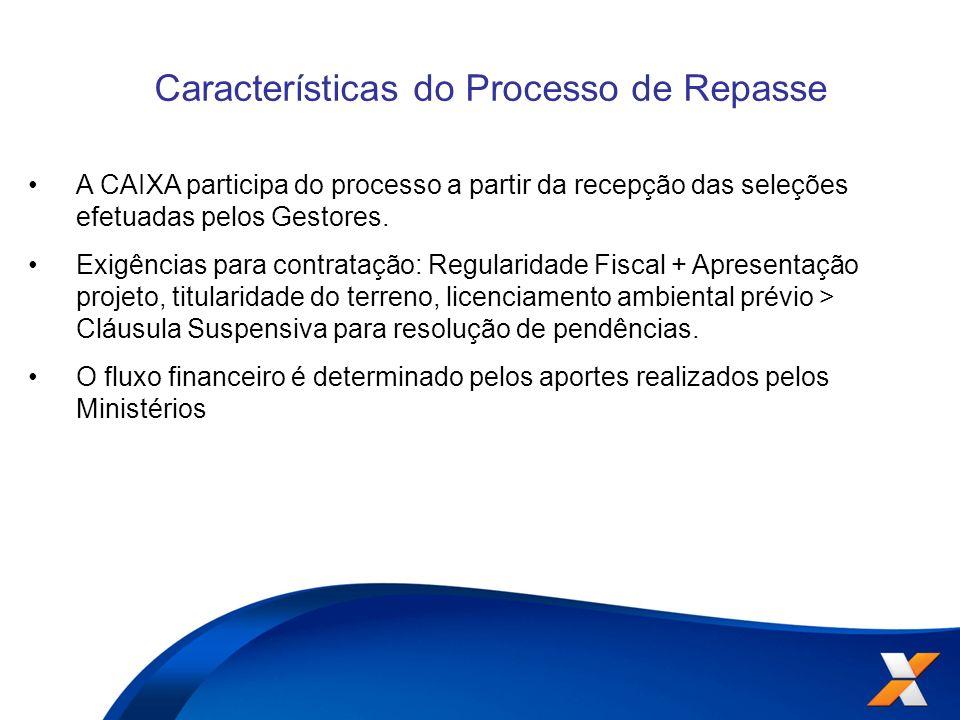 A CAIXA participa do processo a partir da recepção das seleções efetuadas pelos Gestores. Exigências para contratação: Regularidade Fiscal + Apresenta
