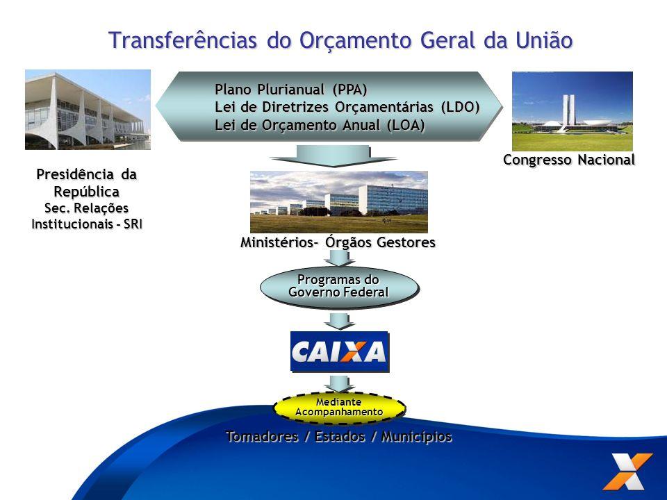 Mediante Acompanhamento Transferências do Orçamento Geral da União Transferências do Orçamento Geral da União Plano Plurianual (PPA) Lei de Diretrizes