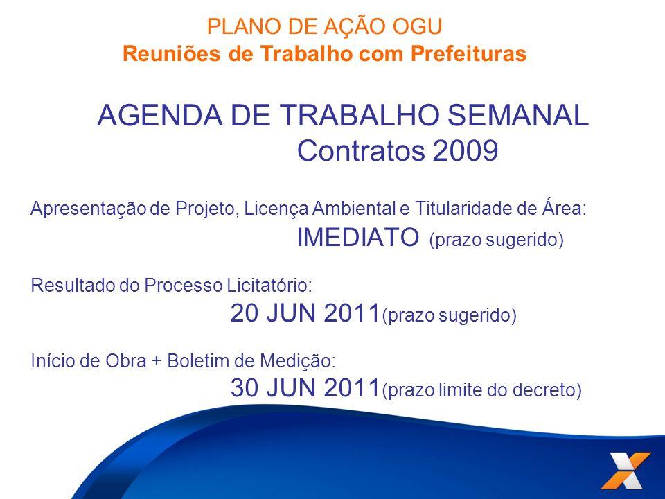 AGENDA DE TRABALHO SEMANAL Contratos 2009 Apresentação de Projeto, Licença Ambiental e Titularidade de Área: IMEDIATO (prazo sugerido) Resultado do Pr