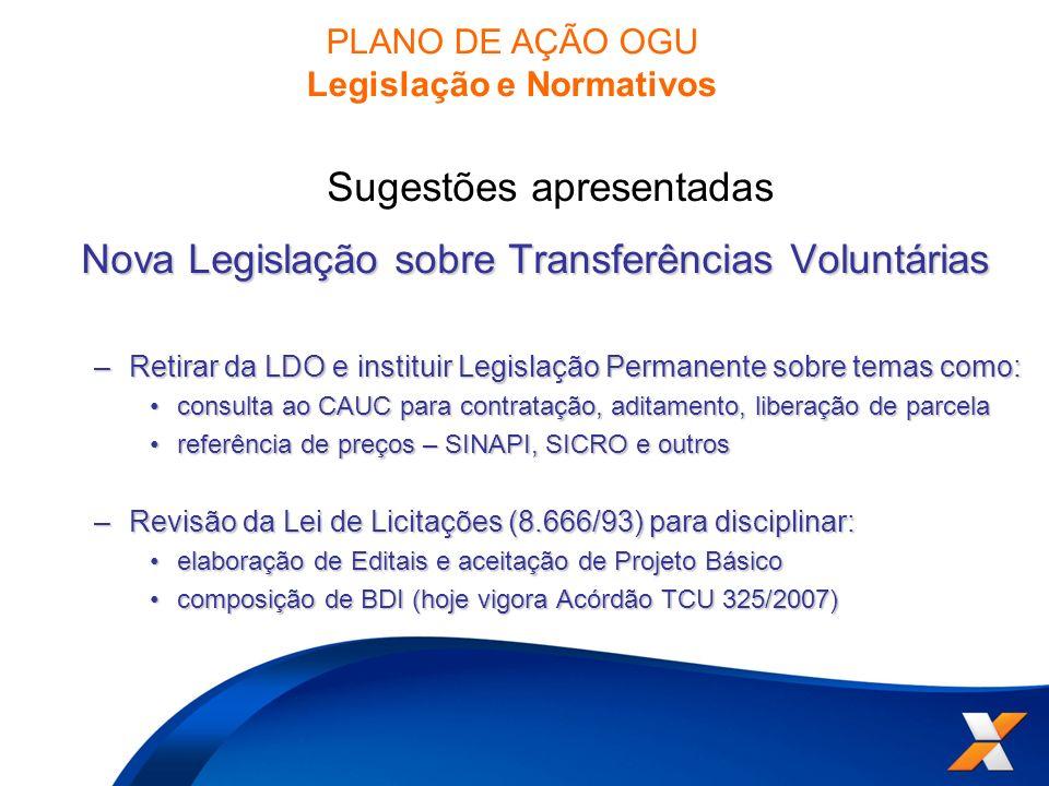 Nova Legislação sobre Transferências Voluntárias –Retirar da LDO e instituir Legislação Permanente sobre temas como: consulta ao CAUC para contratação