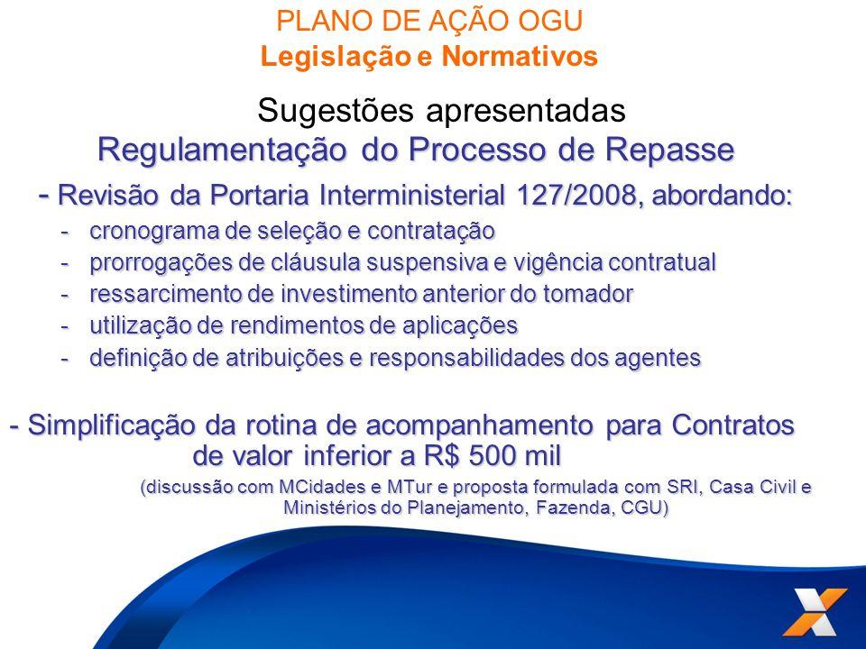 Regulamentação do Processo de Repasse - Revisão da Portaria Interministerial 127/2008, abordando: -cronograma de seleção e contratação -prorrogações d