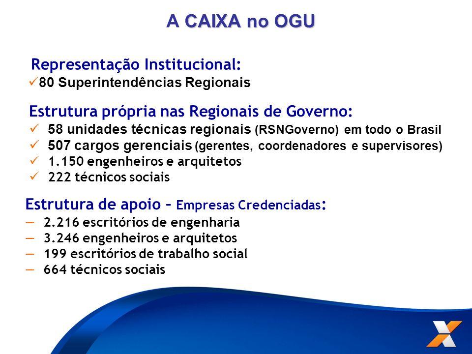 Estrutura própria nas Regionais de Governo: 58 unidades técnicas regionais (RSNGoverno) em todo o Brasil 507 cargos gerenciais (gerentes, coordenadore