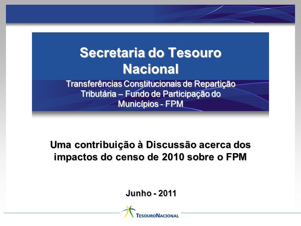 FUNDOS DE INVESTIMENTOS REGIONAIS Secretaria do Tesouro Nacional Transferências Constitucionais de Repartição Tributária – Fundo de Participação do Mu