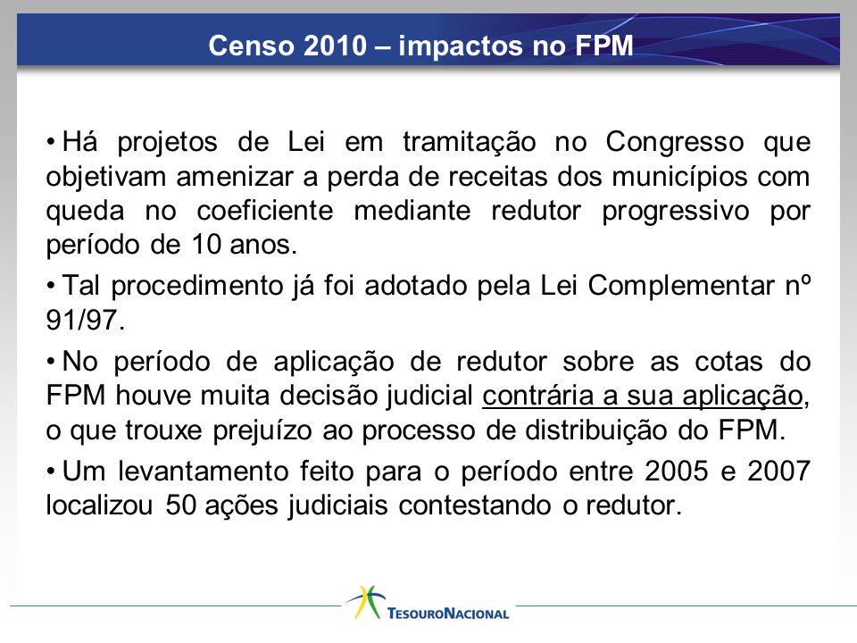 Censo 2010 – impactos no FPM Há projetos de Lei em tramitação no Congresso que objetivam amenizar a perda de receitas dos municípios com queda no coef
