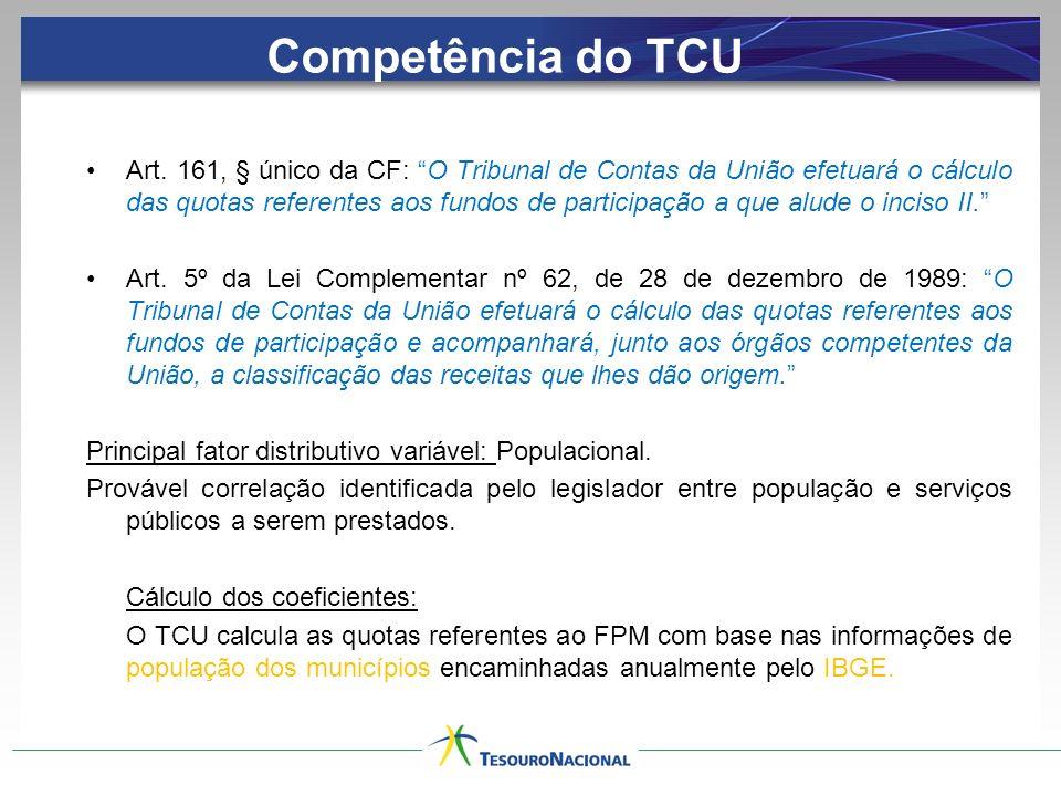 Competência do TCU Art. 161, § único da CF: O Tribunal de Contas da União efetuará o cálculo das quotas referentes aos fundos de participação a que al